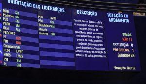 Senado aprova texto-base da PEC Paralela da Previdência em primeiro turno