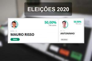 Votação para prefeito termina empatada em município de SC